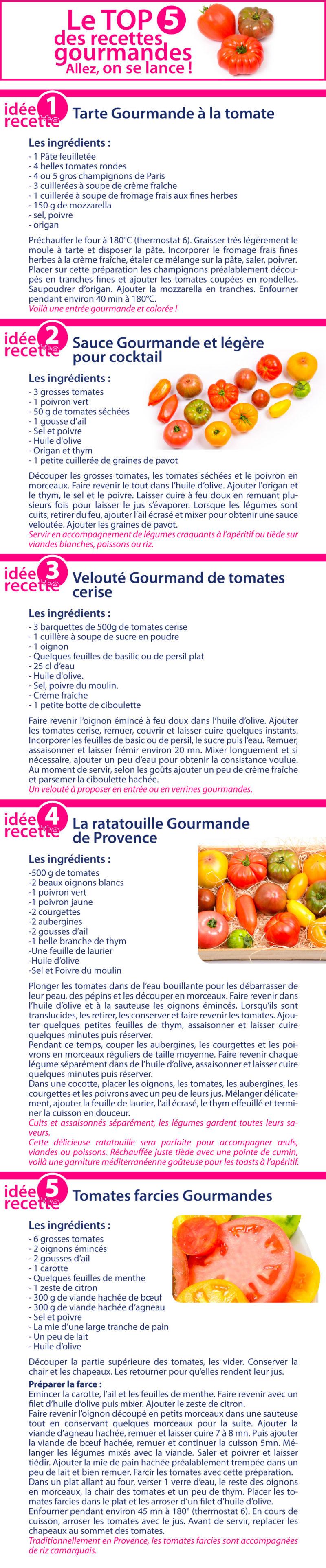 Top 5 recettes gourmandes